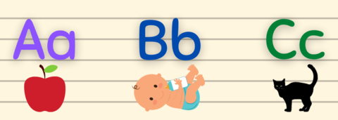 ABCs for alphabet instruction