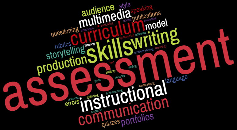 Word cloud representing journalism education topics