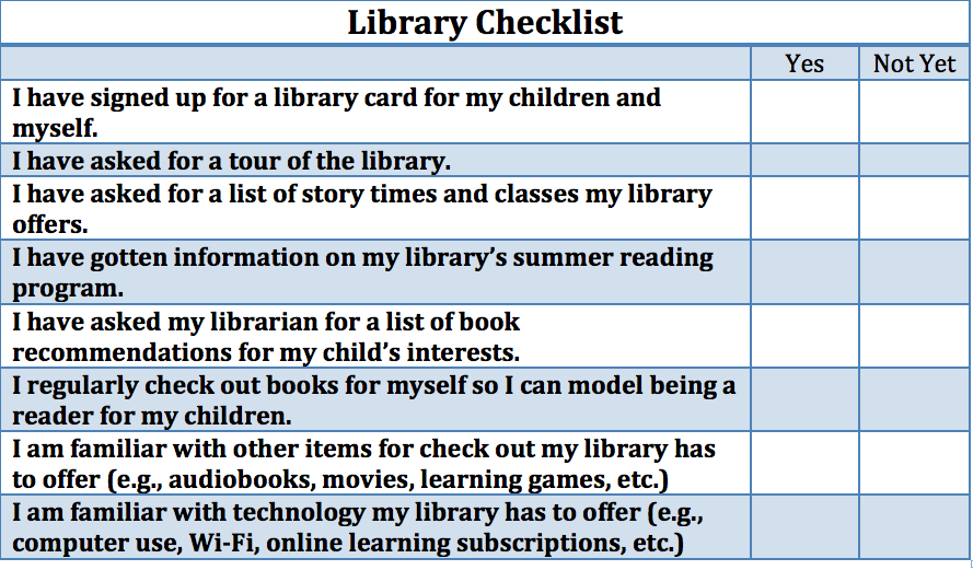 A checklist to ensure you are familiar with all the types of resources at your library